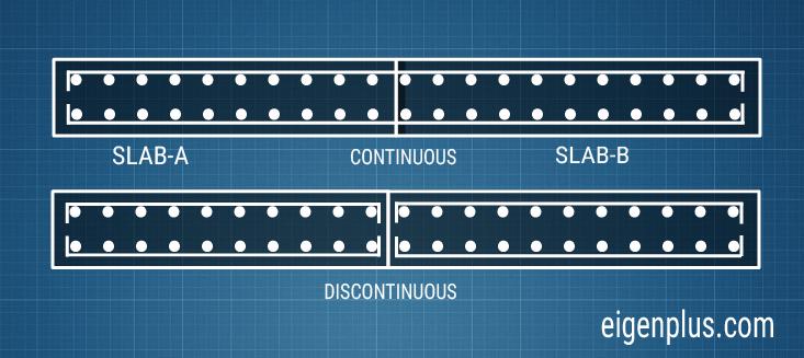 slab3_boundary_condition